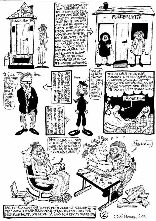 kön och bibliotek 2